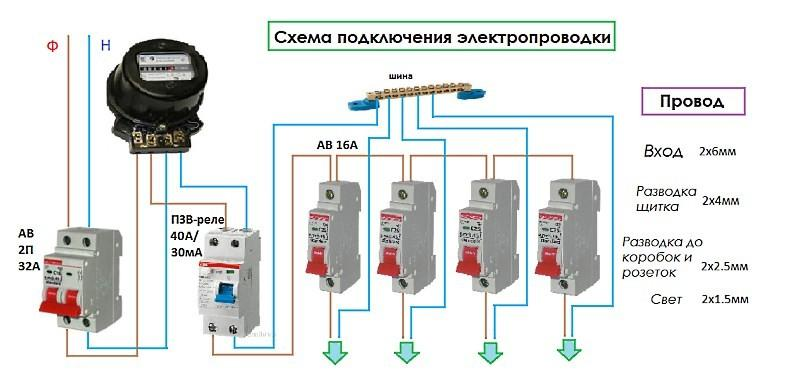 Схема соединения проводов в распределительных коробок
