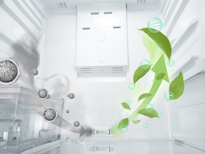 Система сохранения свежести No Frost
