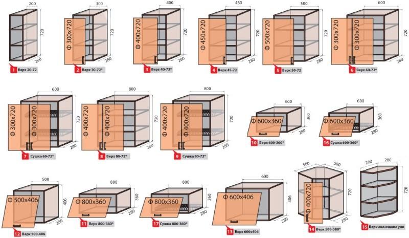 Кухонные шкафы напольные своими руками