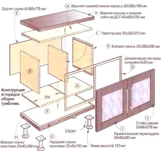 Схема сборки напольной кухонной тумбы