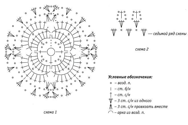 Схема вязания прихватки