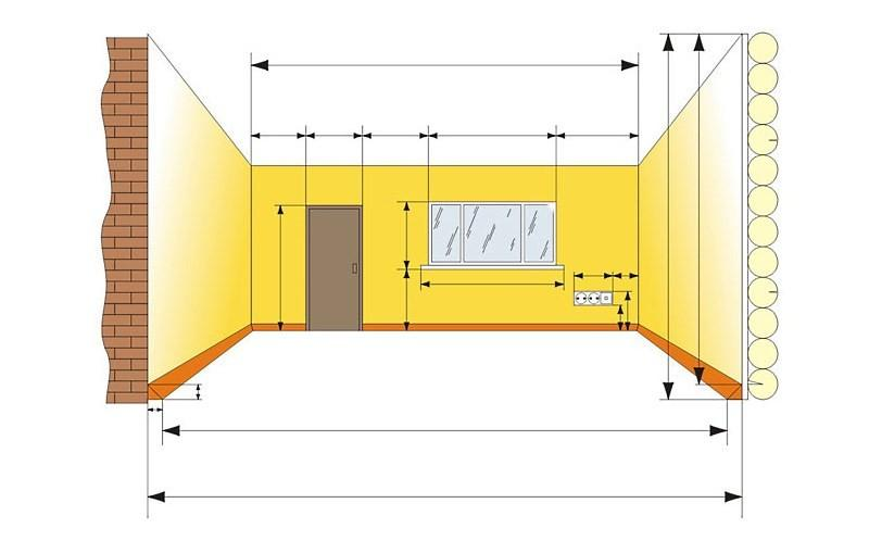Замер кухни для проектирования