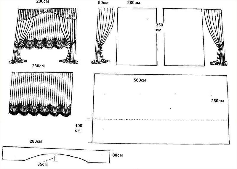 Как сшить шторы на своими руками выкройки  277