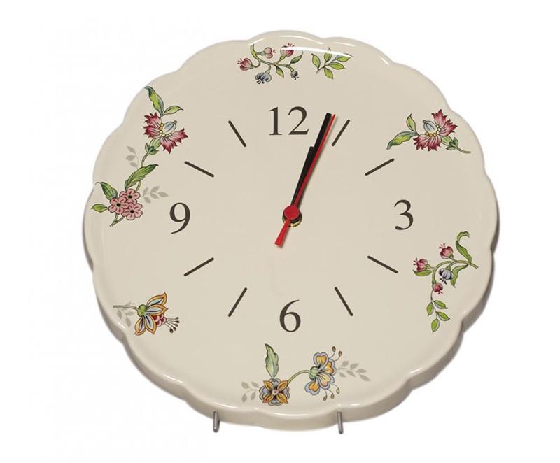 Часы-тарелка на кухню